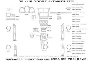 2010 Dodge Avenger Wood Dash Kits   Sherwood Innovations 2936 R   Sherwood Innovations Dash Kits