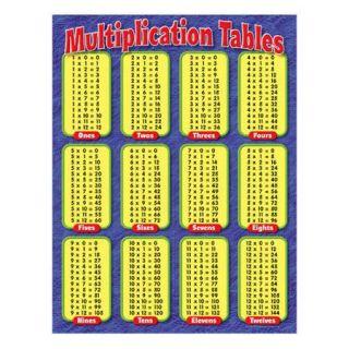 Trend Enterprises Multiplication Tables Grade Chart (Set of 3)